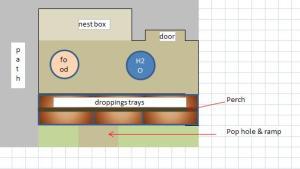 coop_floor1